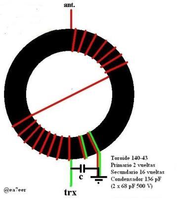 Antena-End-Fed-toroyde