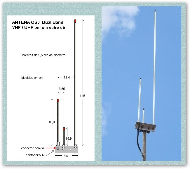 antena j bibanda