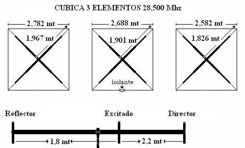 cubica 3 elem