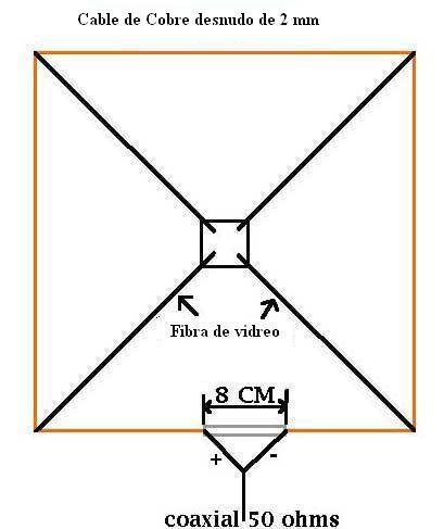 Cubica 3 elementos