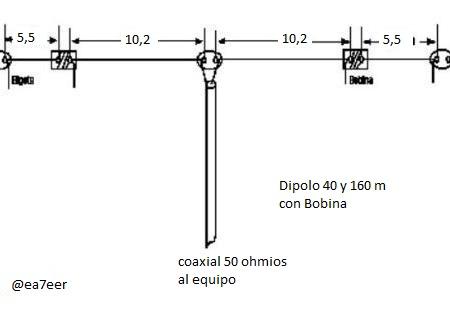 dipolo40y160bobinas