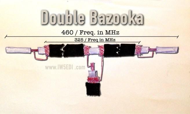 DoubleBazooka