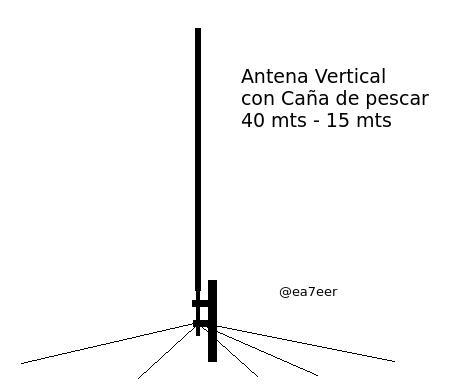 antena vertical 40 mts
