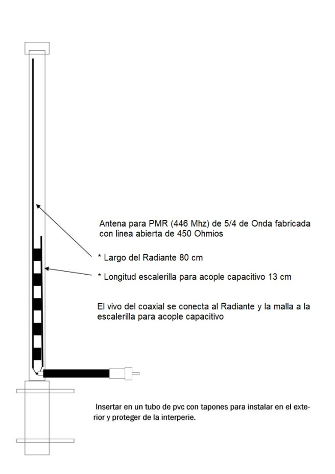 Antena PMR 446 Mhz